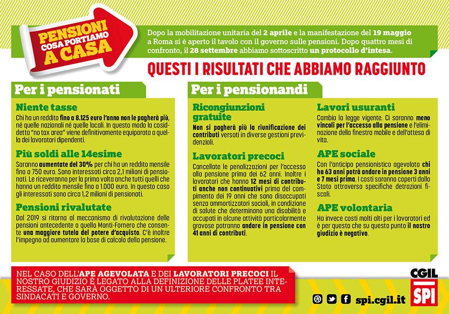 Pensioni raggiunta l 39 intesa cgil lazio spi - Finestra mobile pensione ...